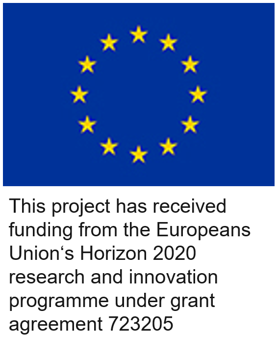 [Logo: Funded by EU]